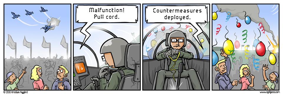 Airshow Countermeasures