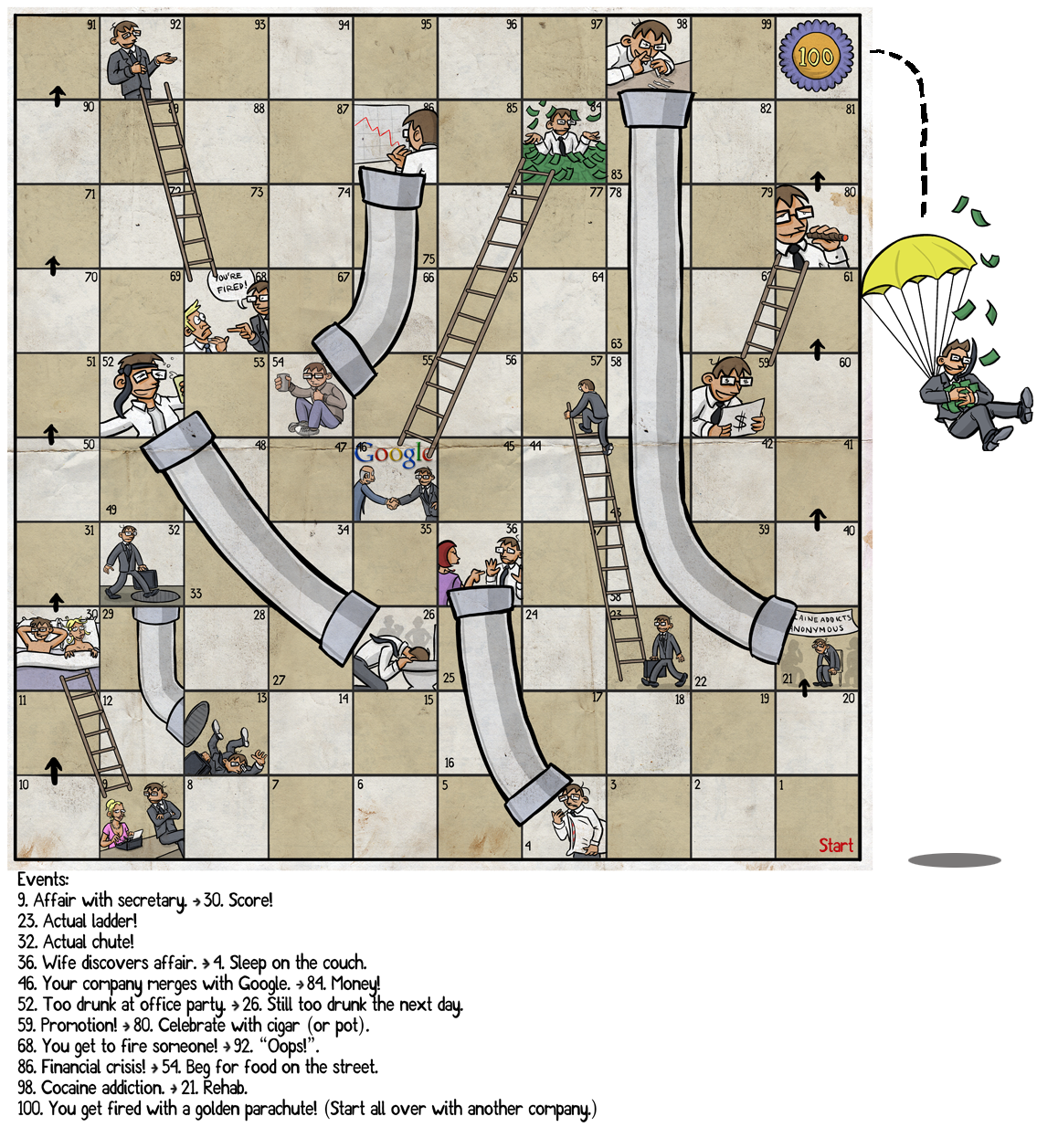 1000 images about and ladders on pinterest ladder for Chutes and ladders board game template