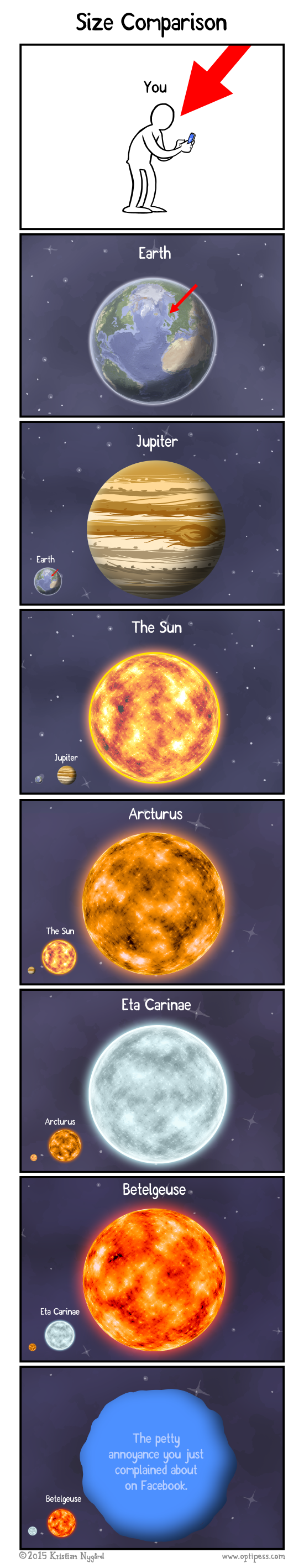 Of course, your issue is NOT bigger than Vy Canis Majoris. You're not THAT self-obsessed!